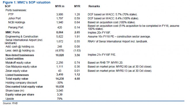 Featured Report Preview - MMC Corp - Oversold – Outlook